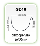 De half ronde dakgoot type: GD16